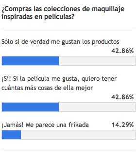 Las lectoras de EstarGuapas son fans de las colecciones de belleza inspiradas en películas