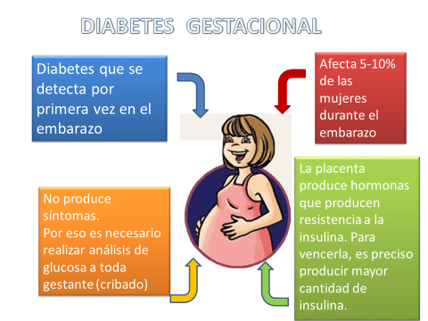 prevención de la vitamina d diabetes